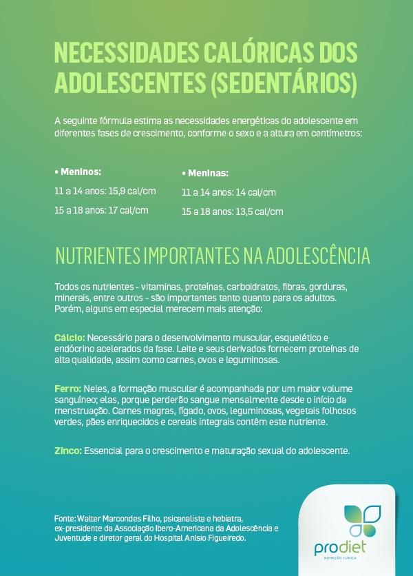 Os Desafios da Alimentação na Adolescência