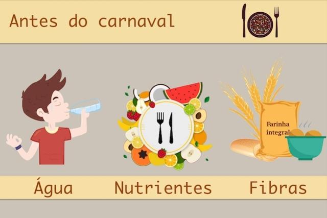 Como se cuidar antes, durante e depois do carnaval