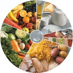Alimentação Saudável em Épocas de Crise